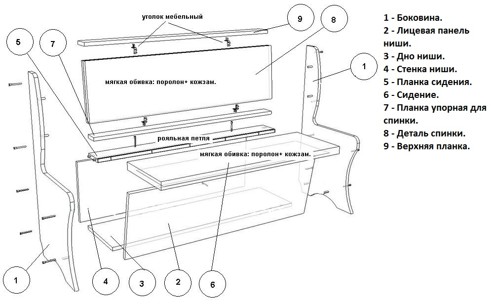 Сборка мебель своими руками чертежи и схемы 557